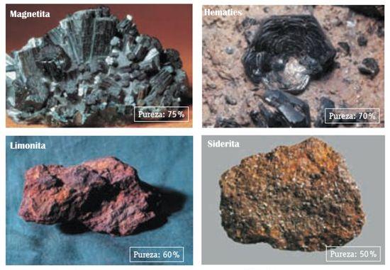 Procesos para obtener metales desde minerales - Hierro y aluminio ...